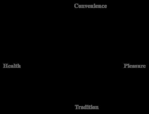 El Mapa de Posicionamiento